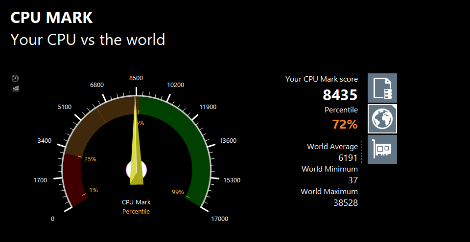 CPUベンチマーク